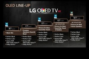 Line-up-TV-OLED-LG-2017